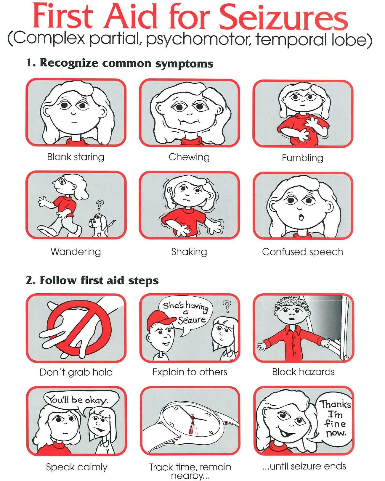 Epilepsy; Aura; Epileptic Seizures; Awakening Epilepsy ...