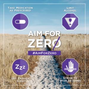 #AimForZero-4-Triggers-IG
