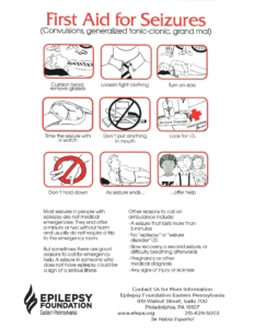 First Aid for Seizures_Generalized convulsive